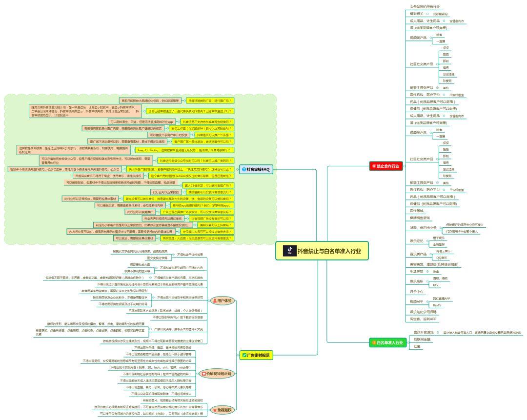 抖音运营方案详细,抖音运营全流程,抖音运营推广怎么做