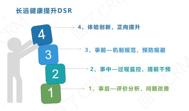 提升DPS顾客满意度的方法